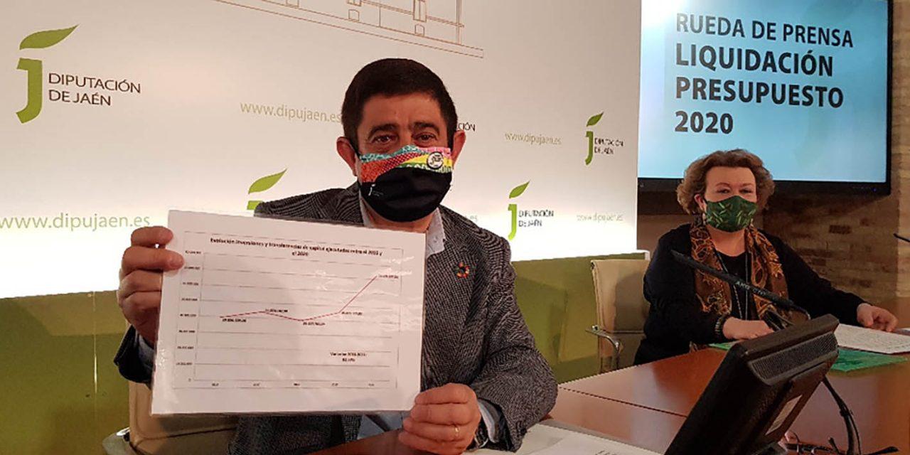 La Diputación de Jaén incrementó en 2020 sus inversiones en un 59%, hasta los 72,6 millones de euros