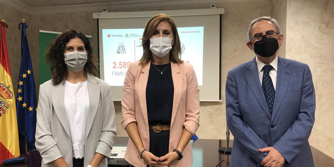 El programa de la Tarjeta Monedero de la Consejería de Igualdad ha beneficiado a más de 7.000 jiennenses